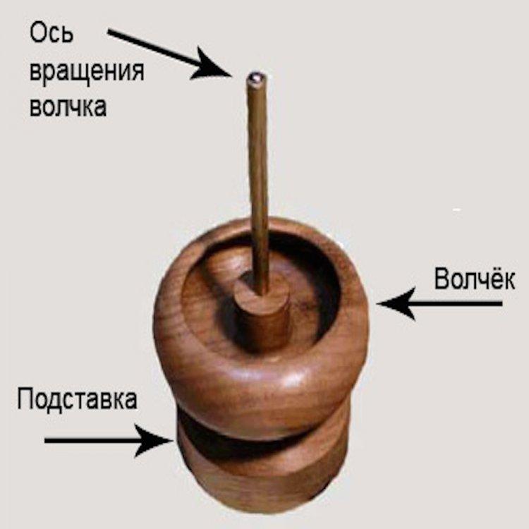 Спинер для бисера, дерево, 90х105 мм